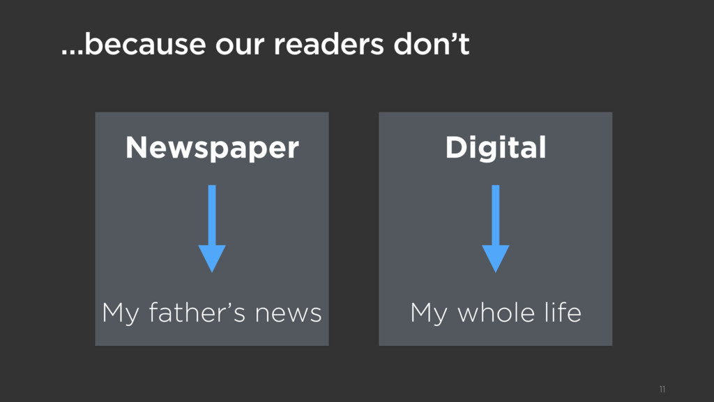 11 …because our readers don't Newspaper Digital...