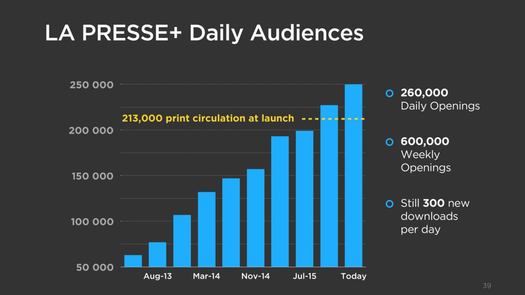 Texte d'introduction 39 50 000 100 000 150 000 ...