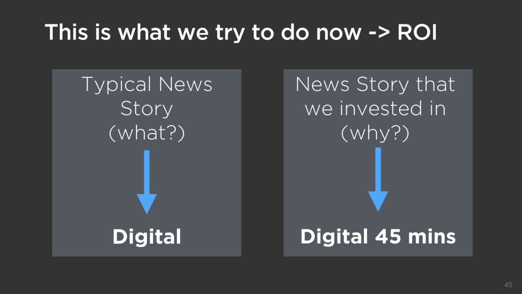 45 This is what we try to do now -> ROI Digital...