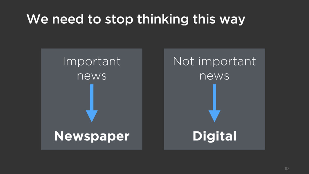10 We need to stop thinking this way Newspaper ...