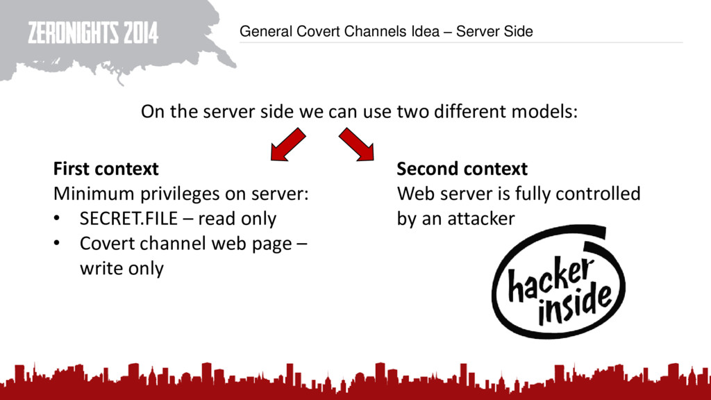 General Covert Channels Idea – Server Side On t...