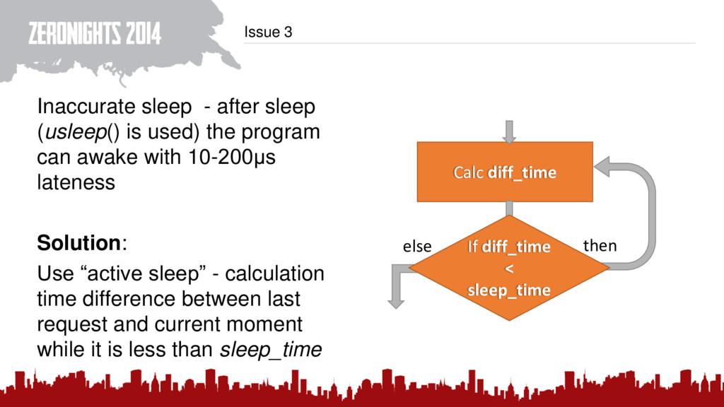 Issue 3 Inaccurate sleep - after sleep (usleep(...