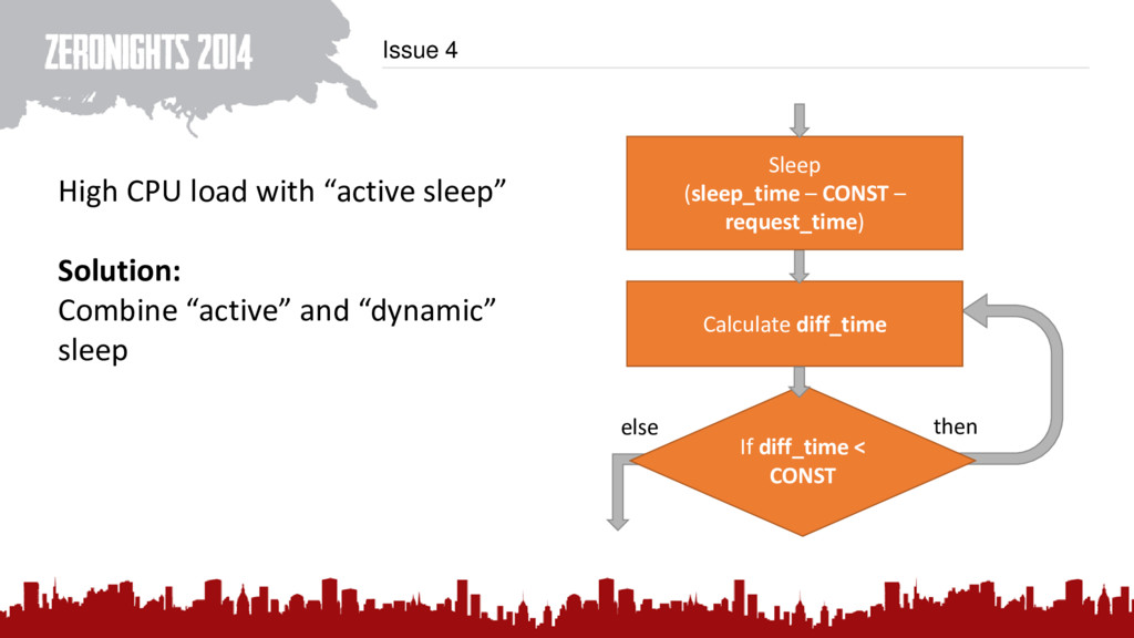 """Issue 4 High CPU load with """"active sleep"""" Solut..."""