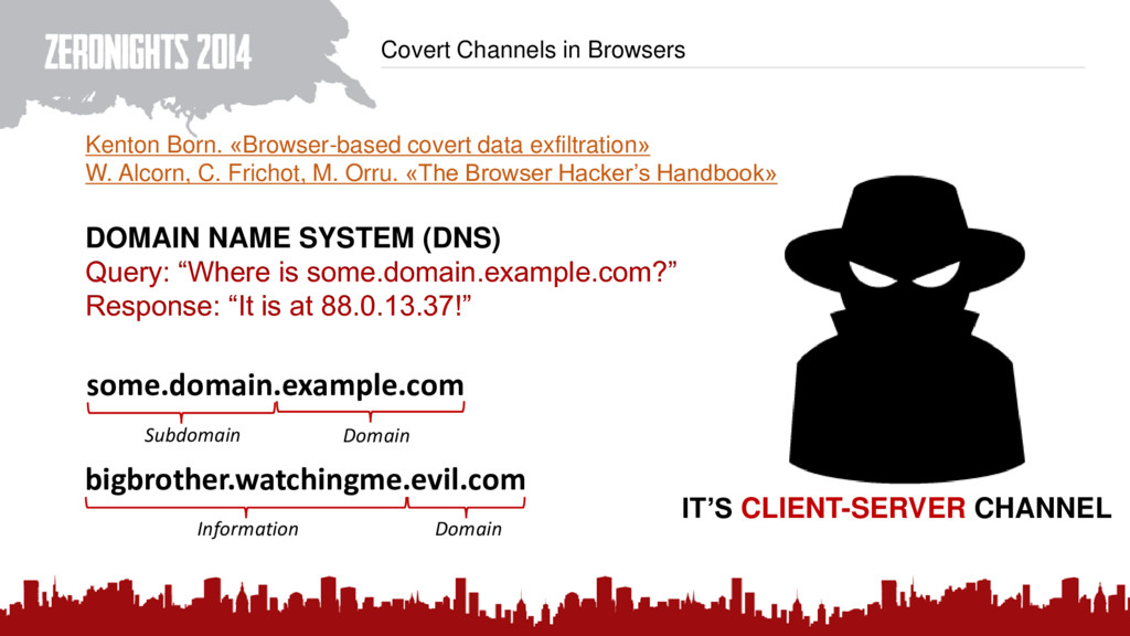 Covert Channels in Browsers Kenton Born. «Brows...