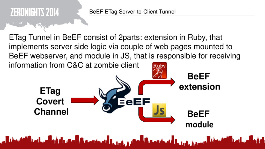 BeEF ETag Server-to-Client Tunnel ETag Tunnel i...
