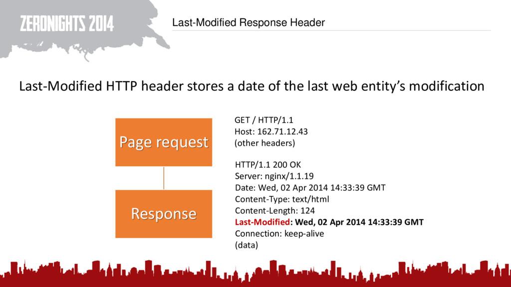 Last-Modified Response Header Last-Modified HTT...