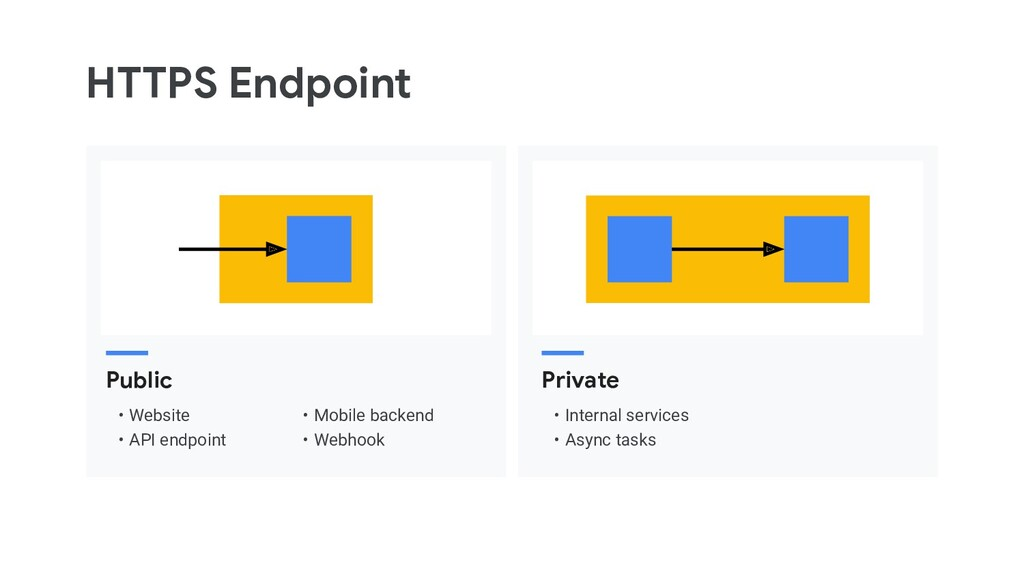 HTTPS Endpoint Public • Website • API endpoint ...