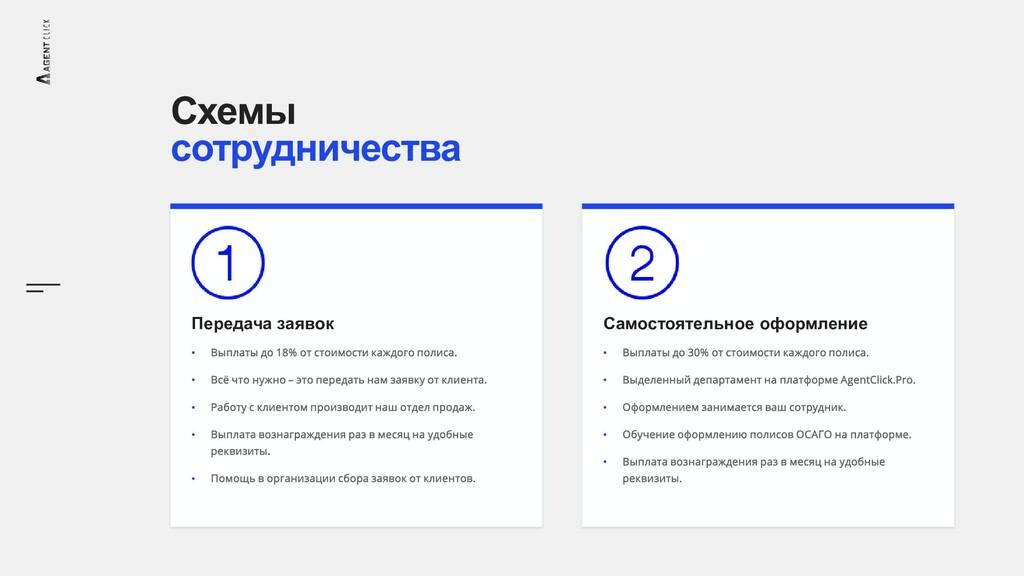 Передача заявок • • • • • Схемы сотрудничества ...