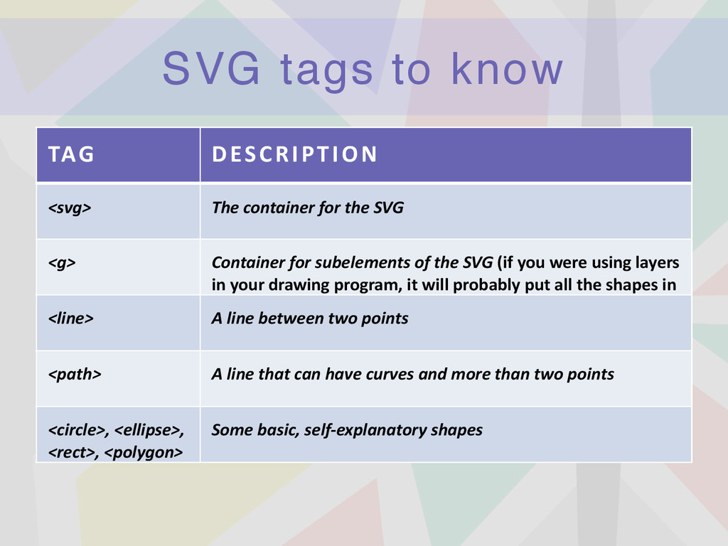SVG tags to know TAG DESCRIPTION <svg> The	