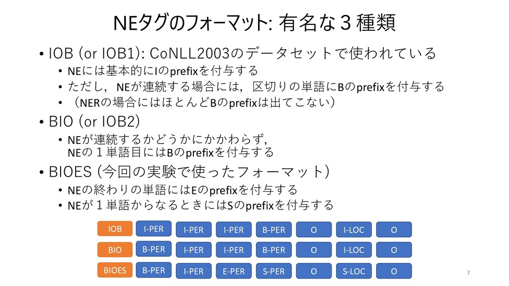 • ) ) 1S B N L • NE I prefix...