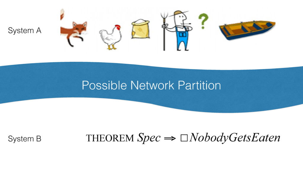System A System B Possible Network Partition TH...