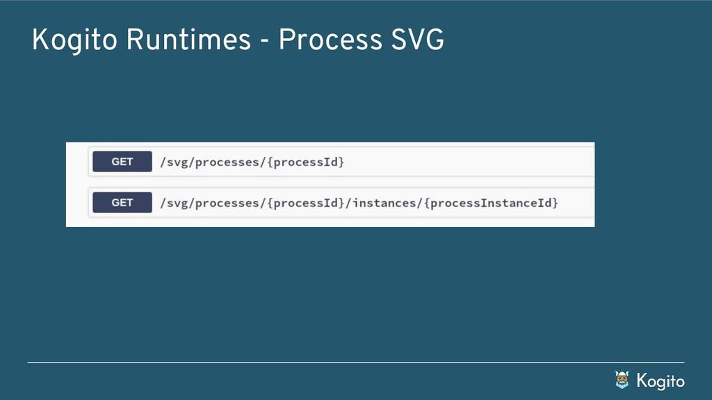 Kogito Runtimes - Process SVG