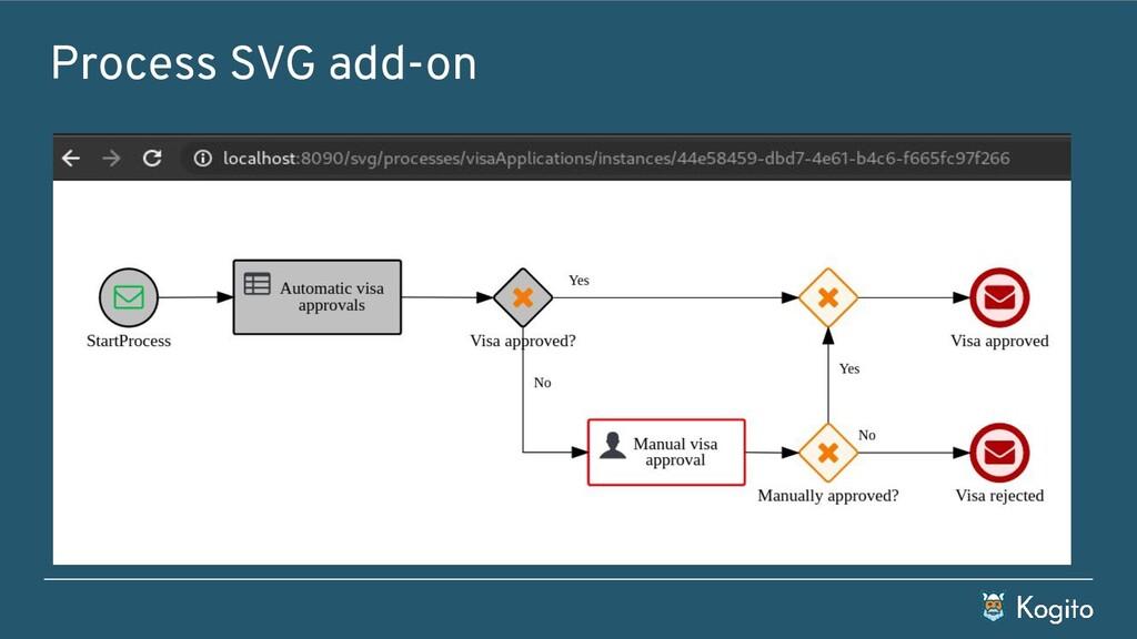Process SVG add-on