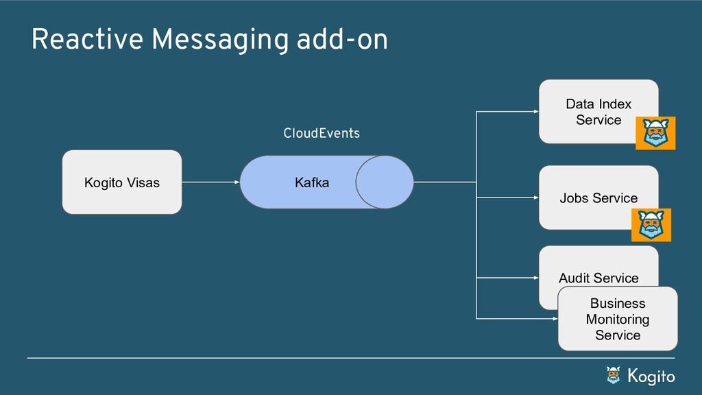 Reactive Messaging add-on Kogito Visas Data Ind...