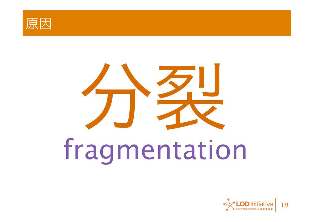 ݪҼ  ྾ fragmentation