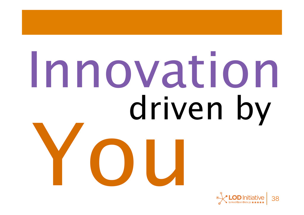 Innovation driven by You