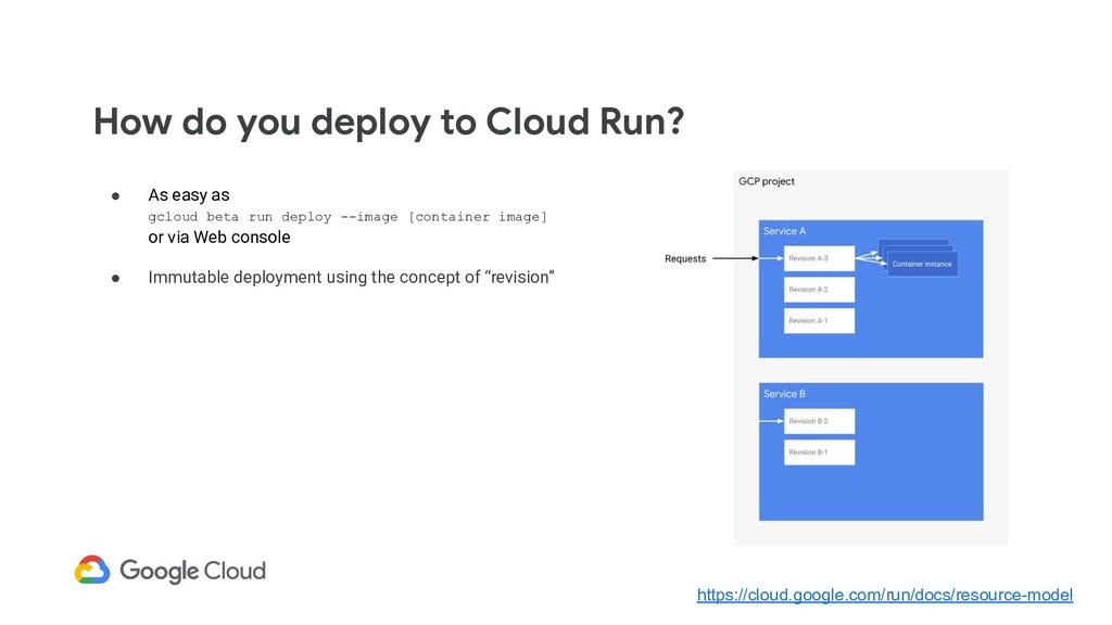 ● As easy as gcloud beta run deploy --image [co...