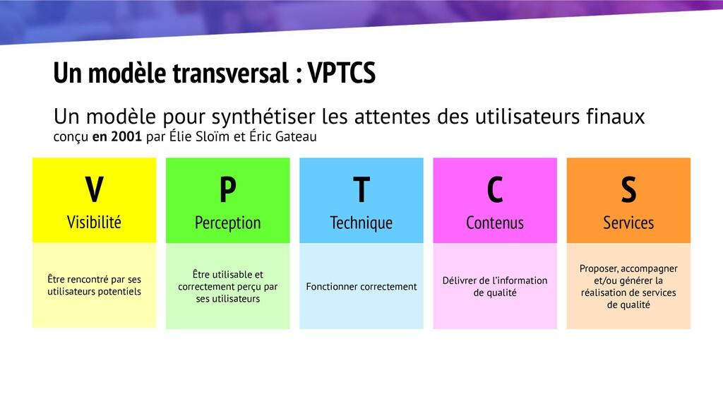 Un modèle transversal : VPTCS Un modèle pour sy...