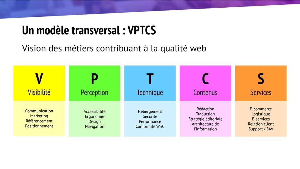 Un modèle transversal : VPTCS Vision des métier...