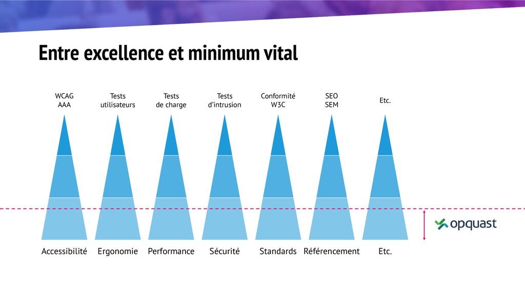 Entre excellence et minimum vital WCAG AAA Acce...