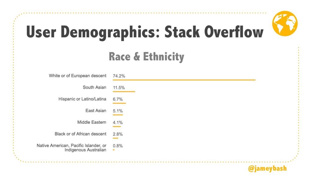 @jameybash Race & Ethnicity User Demographics: ...