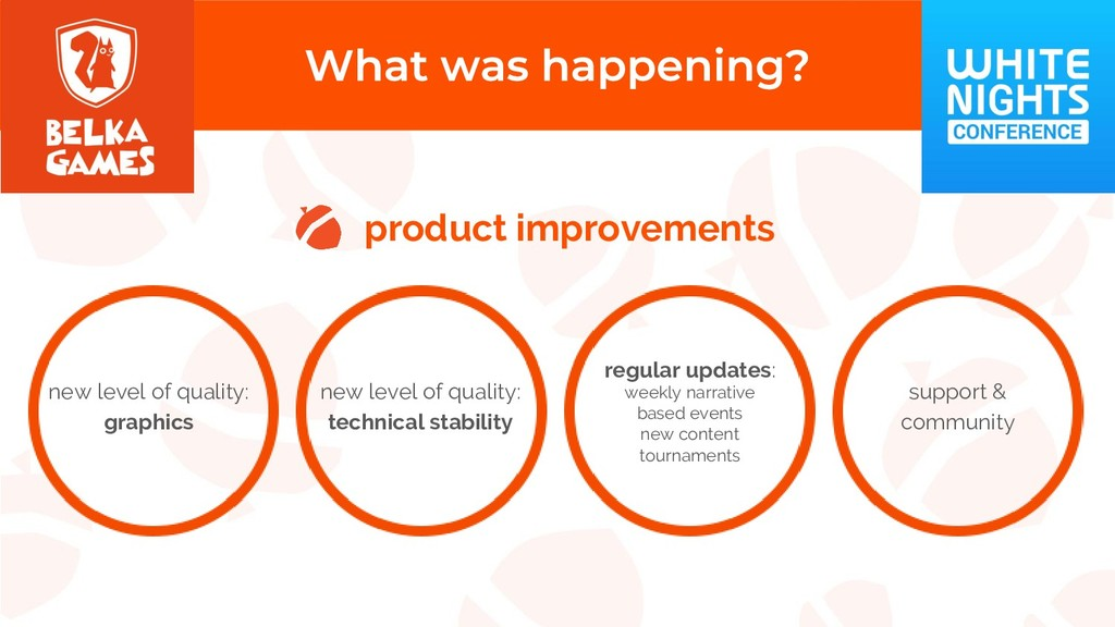 product improvements new level of quality: grap...