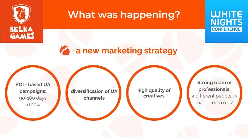 a new marketing strategy ROI - based UA campaig...