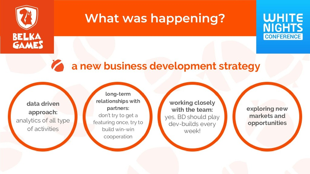 a new business development strategy data driven...