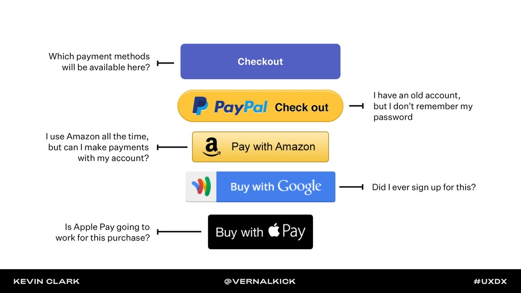 Checkout Which payment methods will be availabl...