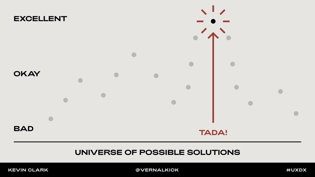 BAD EXCELLENT OKA Y TADA! UNIVERSE OF POSSIBLE ...
