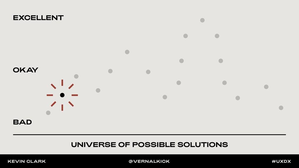 BAD EXCELLENT OKA Y UNIVERSE OF POSSIBLE SOLUTI...