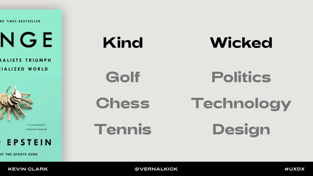 Kind Wicked Golf Chess Tennis Politics Technolo...