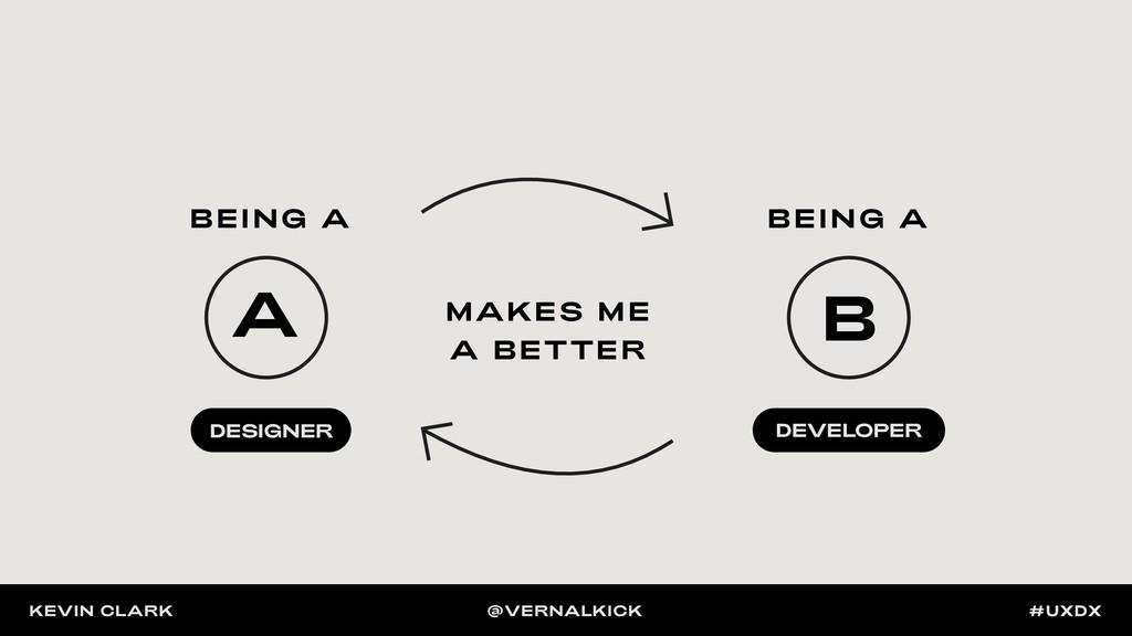 A B C BEING A BEING A DESIGNER DEVELOPER MAKES ...