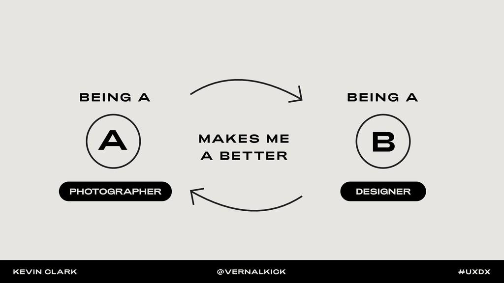 A B C BEING A BEING A PHOTOGRAPHER DESIGNER MAK...
