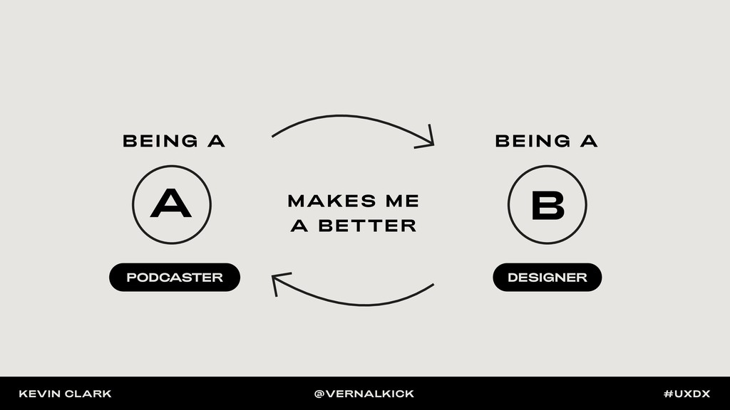 A B C BEING A BEING A PODCASTER DESIGNER MAKES ...