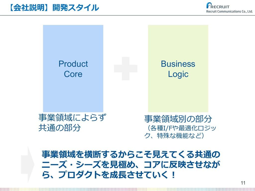 11 (,701.!& Product Core Business Logic / +...