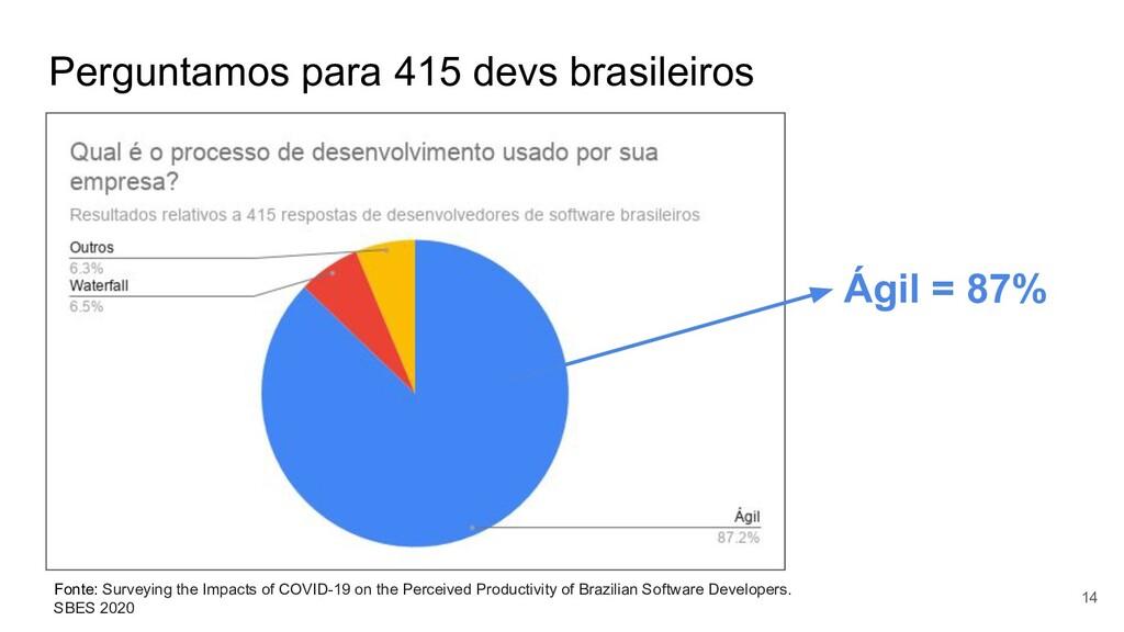 Perguntamos para 415 devs brasileiros 14 Fonte:...