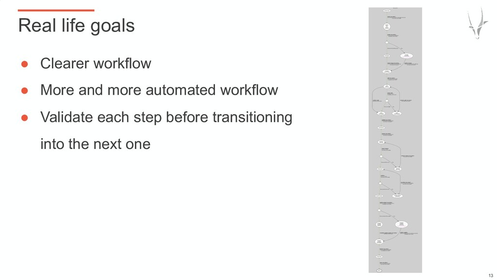 ● Clearer workflow ● More and more automated wo...