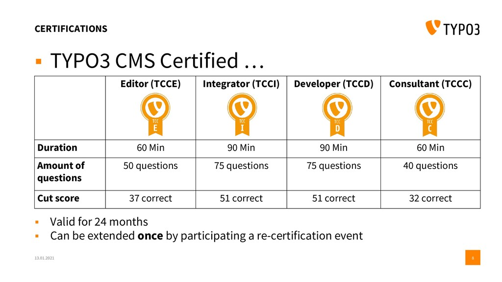 CERTIFICATIONS ▪ TYPO3 CMS Certified … 13.01.20...