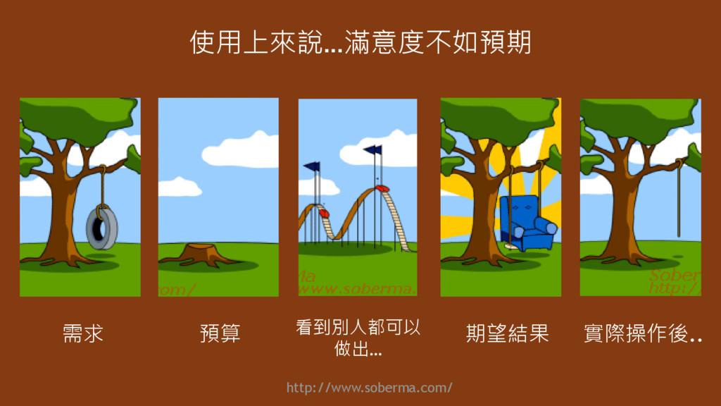 使用上來說…滿意度不如預期 http://www.soberma.com/ 期望結果 實際操作...