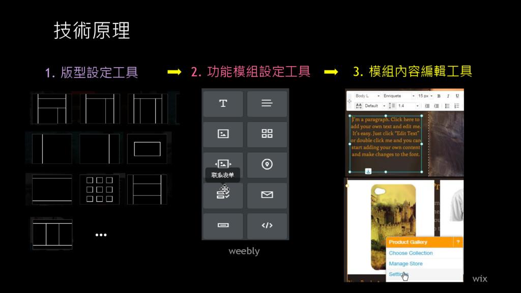 技術原理 … weebly wix 1. 版型設定工具 2. 功能模組設定工具 3. 模組內容...