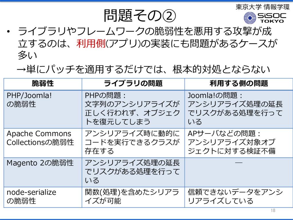 東京大学 情報学環 問題その② • ライブラリやフレームワークの脆弱性を悪用する攻撃が成 立す...