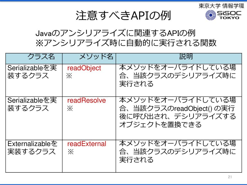 東京大学 情報学環 注意すべきAPIの例 21 クラス名 メソッド名 説明 Serializa...