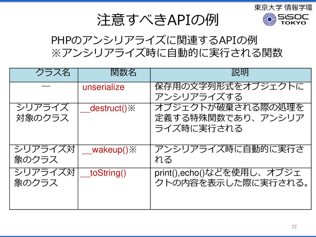 東京大学 情報学環 注意すべきAPIの例 22 クラス名 関数名 説明 ― unseriali...