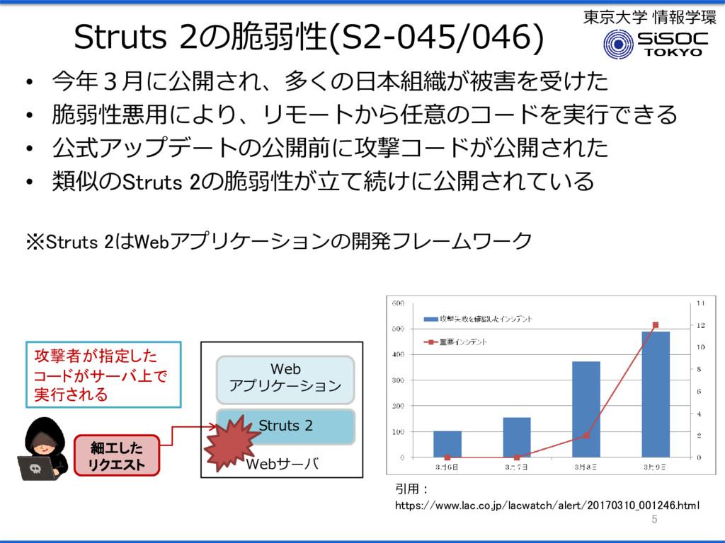 東京大学 情報学環 Struts 2の脆弱性(S2-045/046) • 今年3月に公開され、...