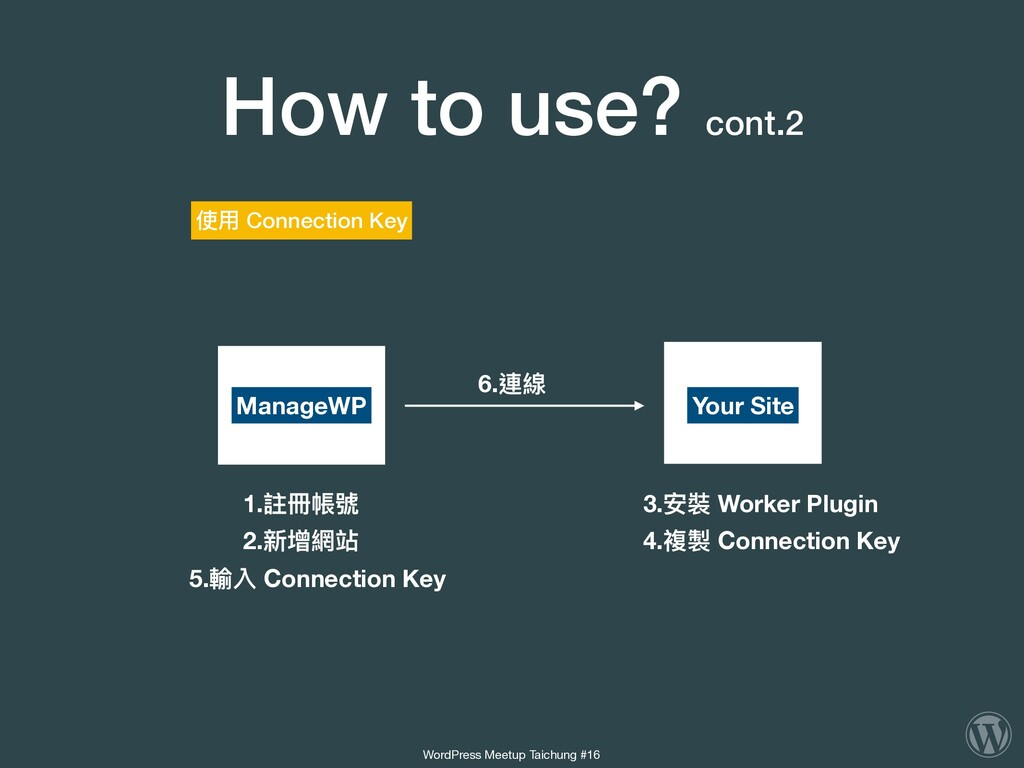 How to use? cont.2 ManageWP Your Site 3.安裝 Work...
