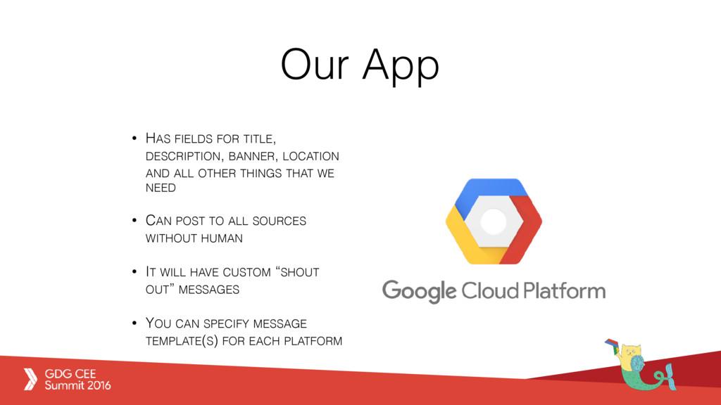 Our App • HAS FIELDS FOR TITLE, DESCRIPTION, BA...