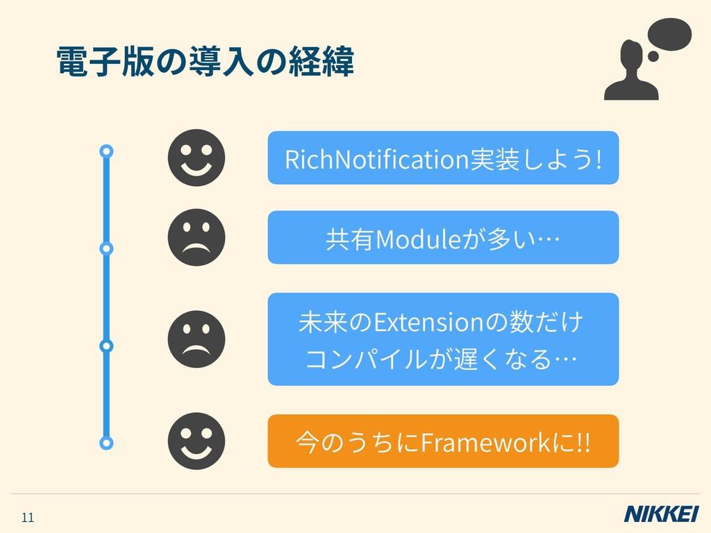 電⼦版の導⼊の経緯 11 RichNotification実装しよう! 共有Moduleが多い…...