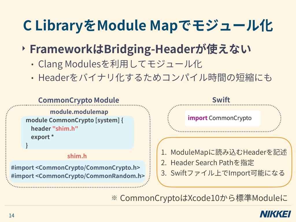 ‣ FrameworkはBridging-Headerが使えない • Clang Module...