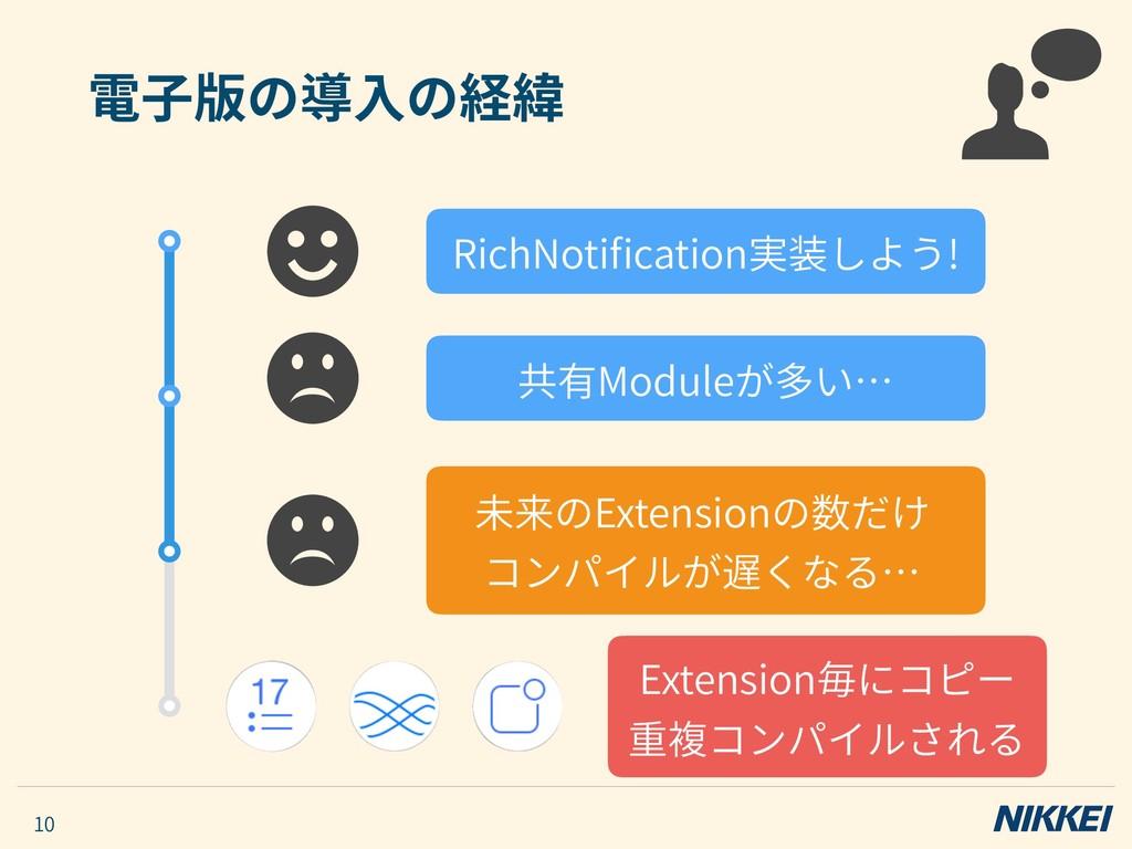 電⼦版の導⼊の経緯 10 RichNotification実装しよう! 共有Moduleが多い…...